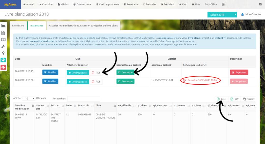 Photo écran soumettre au district + PDF + Excel